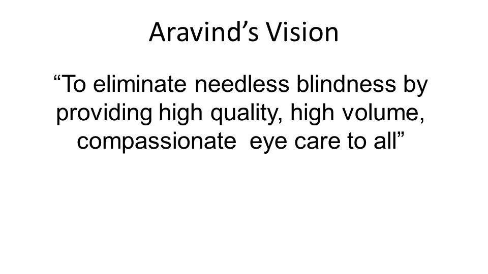 Aravinds Vision To eliminate needless blindness by providing high quality, high volume, compassionate eye care to all