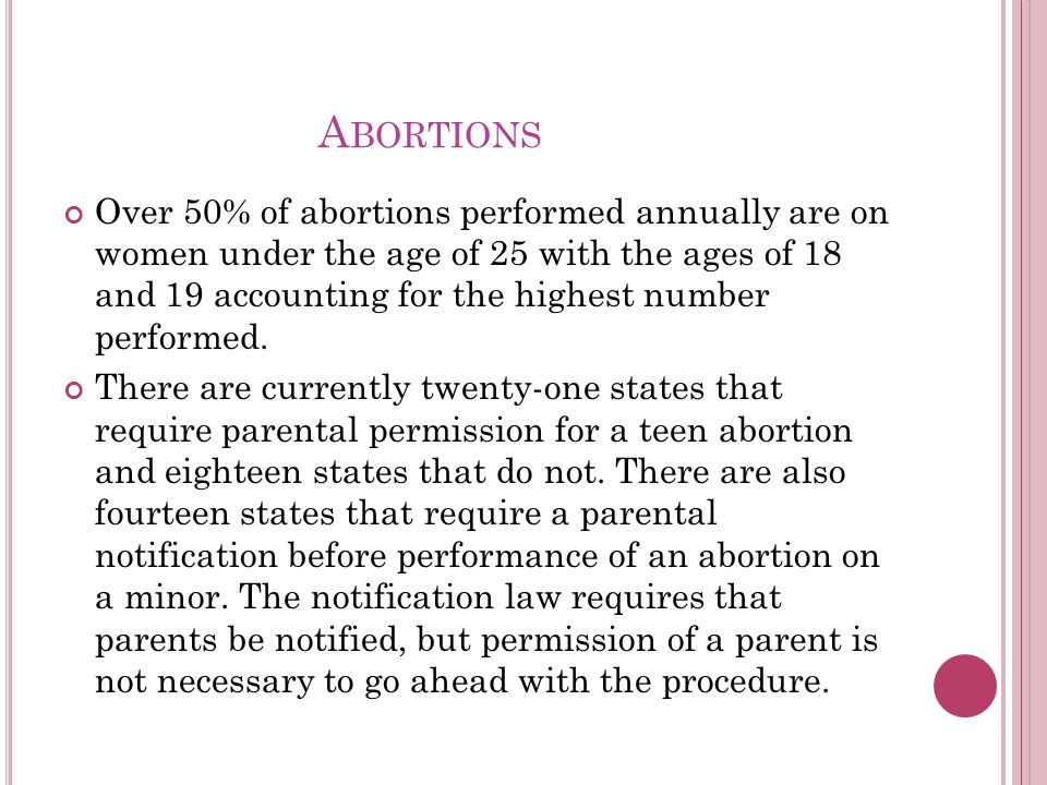 A BORTIONS Over 50% of abortions performed annually are on women under the age of 25 with the ages of 18 and 19 accounting for the highest number performed.