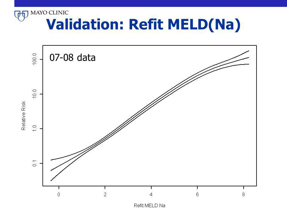 Validation: Refit MELD(Na) 07-08 data