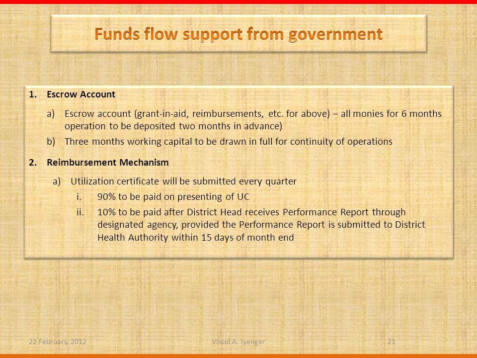 1.Escrow Account a)Escrow account (grant-in-aid, reimbursements, etc.