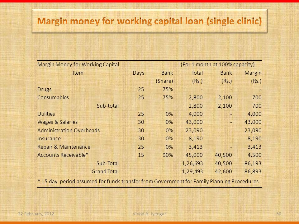 22 February, Margin Money for Working Capital(For 1 month at 100% capacity) ItemDaysBankTotalBankMargin (Share)(Rs.) Drugs 2575% Consumables 2575% 2,800 2, Sub-total 2,800 2, Utilities 250% 4,000 - Wages & Salaries 300% 43,000 - Administration Overheads 300% 23,090 - Insurance 300% 8,190 - Repair & Maintenance 250% 3,413 - Accounts Receivable* 1590% 45,000 40,500 4,500 Sub-Total 1,26,693 40,500 86,193 Grand Total 1,29,493 42,600 86,893 * 15 day period assumed for funds transfer from Government for Family Planning Procedures Vinod A.
