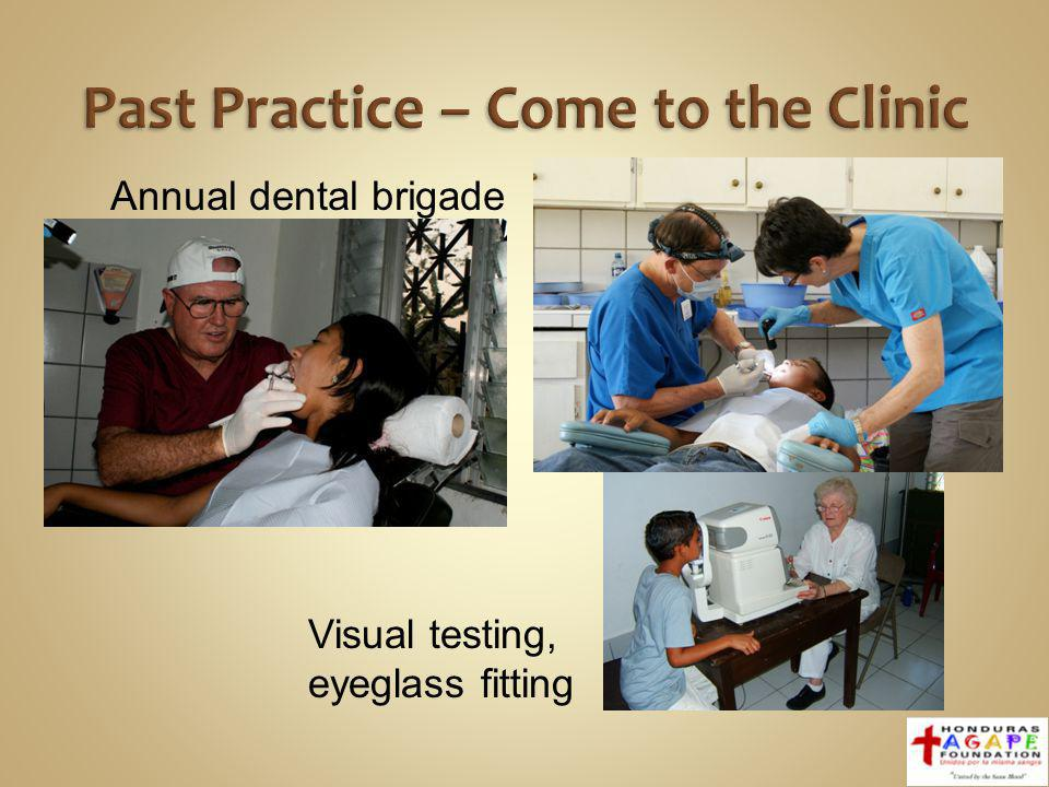 Annual dental brigade Visual testing, eyeglass fitting