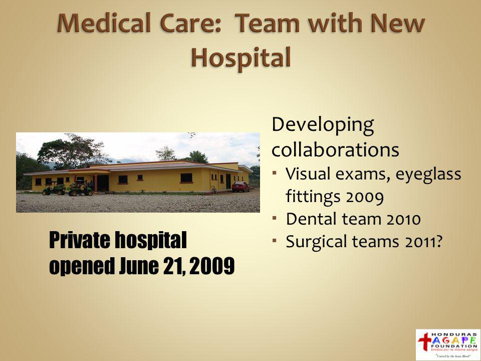 Developing collaborations Visual exams, eyeglass fittings 2009 Dental team 2010 Surgical teams 2011.