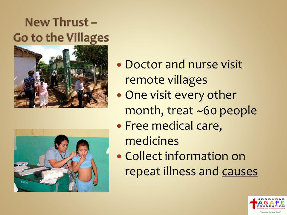 Doctor and nurse visit remote villages One visit every other month, treat ~60 people Free medical care, medicines Collect information on repeat illness and causes