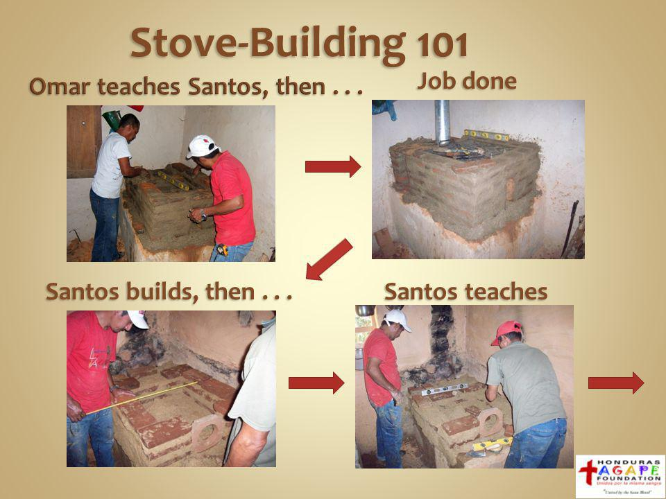 Santos teaches Santos builds, then... Job done Stove-Building 101