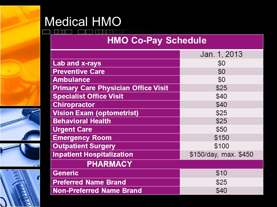 Medical HMO HMO Co-Pay Schedule Jan.