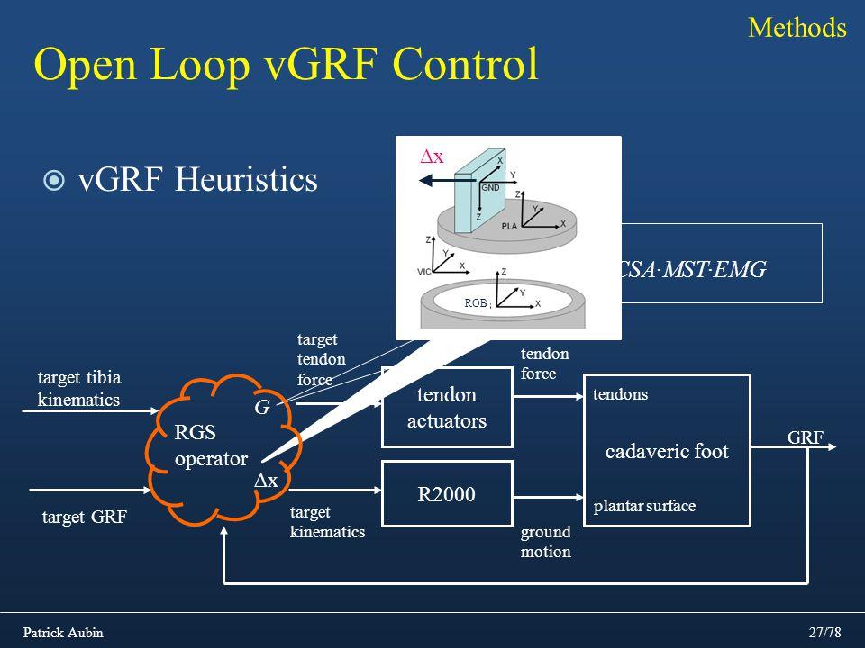 Patrick Aubin27/78 Open Loop vGRF Control vGRF Heuristics Methods F Achilles = G·PCSA·MST·EMG x ROB R2000 tendon actuators target tendon force cadaver