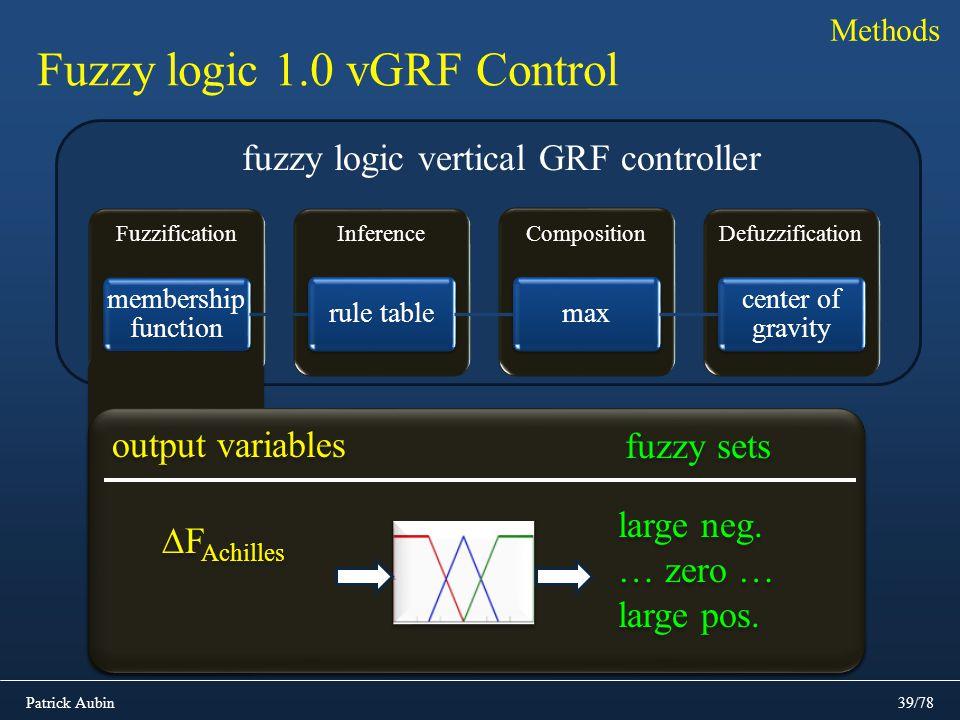 Patrick Aubin39/78 fuzzy logic vertical GRF controller Methods Fuzzy logic 1.0 vGRF Control early late stance early late stance percent stance input v
