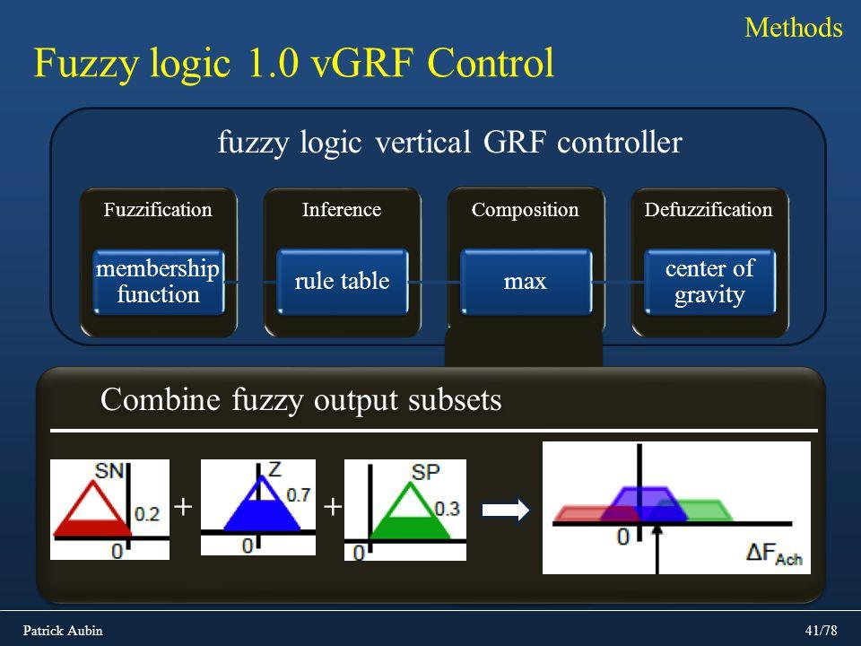 Patrick Aubin41/78 fuzzy logic vertical GRF controller Methods Fuzzy logic 1.0 vGRF Control Combine fuzzy output subsets ++