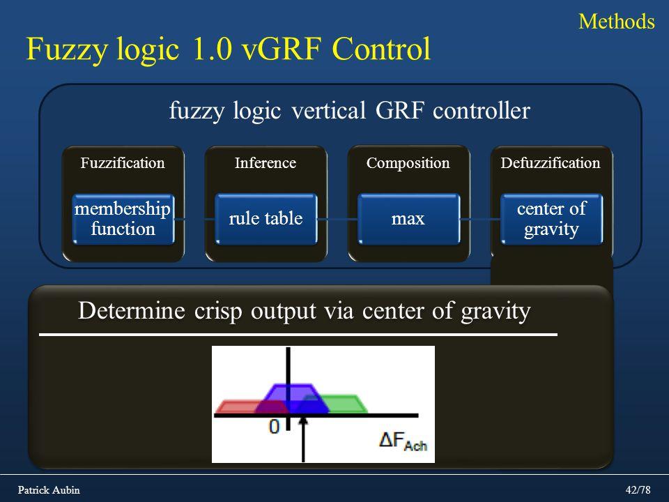 Patrick Aubin42/78 fuzzy logic vertical GRF controller Methods Fuzzy logic 1.0 vGRF Control Determine crisp output via center of gravity