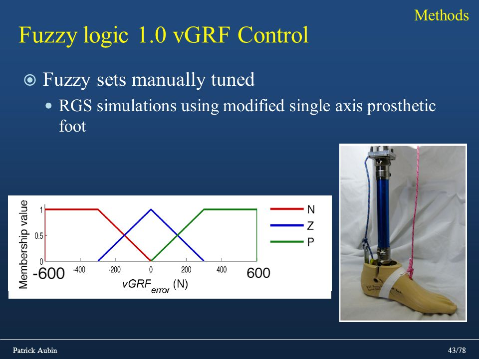 Patrick Aubin43/78 Fuzzy logic 1.0 vGRF Control Fuzzy sets manually tuned RGS simulations using modified single axis prosthetic foot Methods