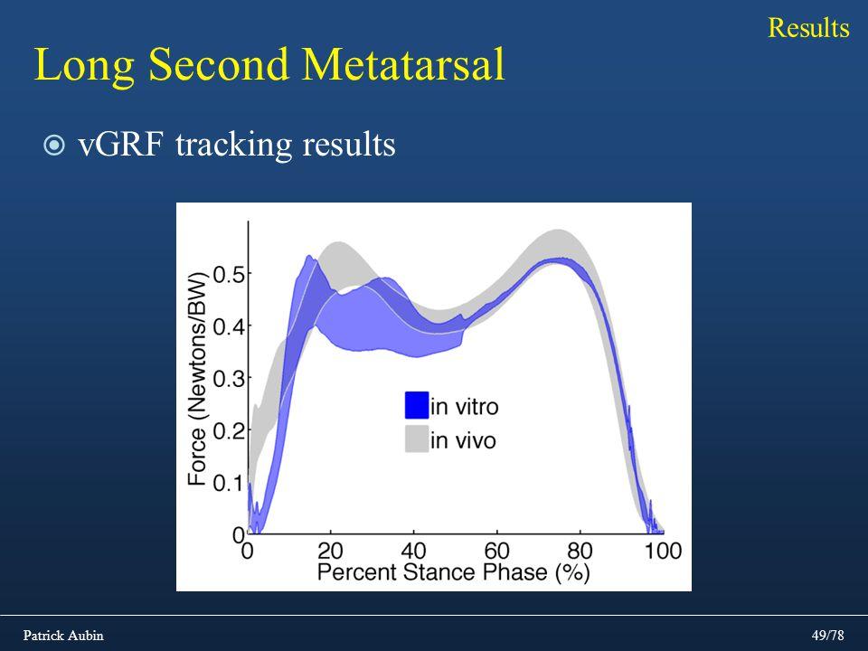 Patrick Aubin49/78 Long Second Metatarsal vGRF tracking results Results