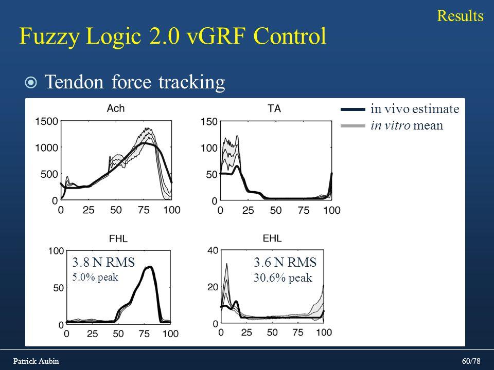 Patrick Aubin60/78 Fuzzy Logic 2.0 vGRF Control Tendon force tracking Results 3.6 N RMS 30.6% peak 3.8 N RMS 5.0% peak in vivo estimate in vitro mean