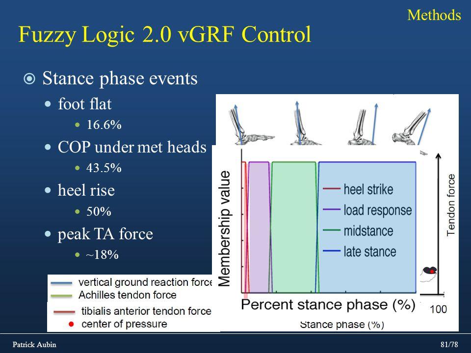 Patrick Aubin81/78 Fuzzy Logic 2.0 vGRF Control Methods Stance phase events foot flat 16.6% COP under met heads 43.5% heel rise 50% peak TA force ~18%