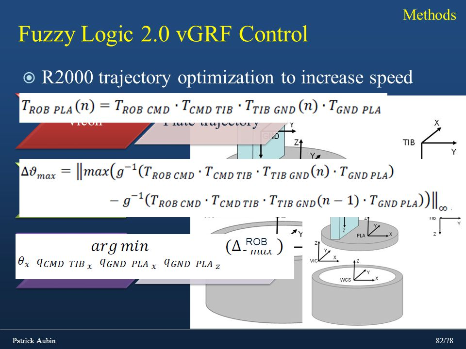 Patrick Aubin82/78 Fuzzy Logic 2.0 vGRF Control R2000 trajectory optimization to increase speed Methods Vicon Plate trajectory Inverse kinematic map M