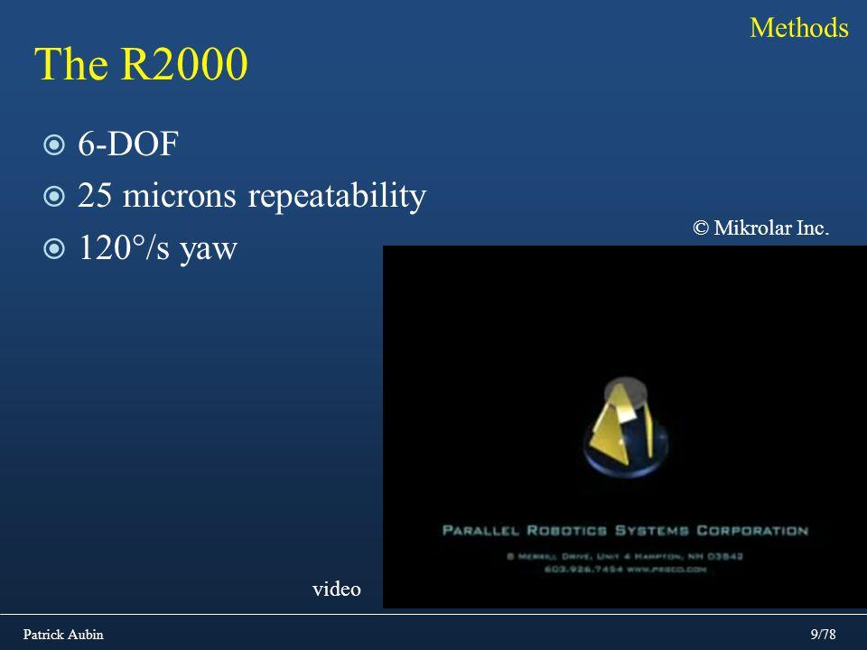 Patrick Aubin9/78 The R2000 6-DOF 25 microns repeatability 120°/s yaw Methods © Mikrolar Inc. video