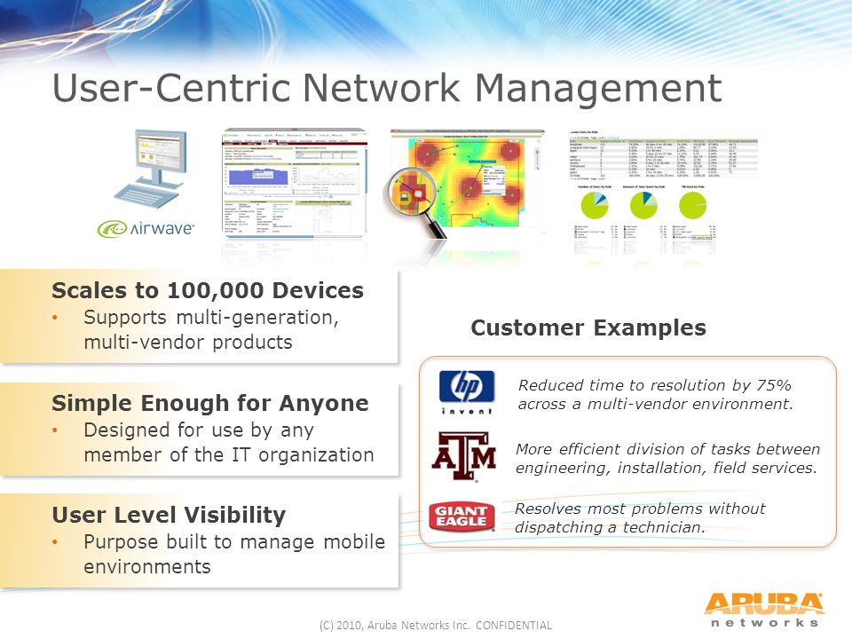 (C) 2010, Aruba Networks Inc. CONFIDENTIAL User-Centric Network Management Scales to 100,000 Devices Supports multi-generation, multi-vendor products
