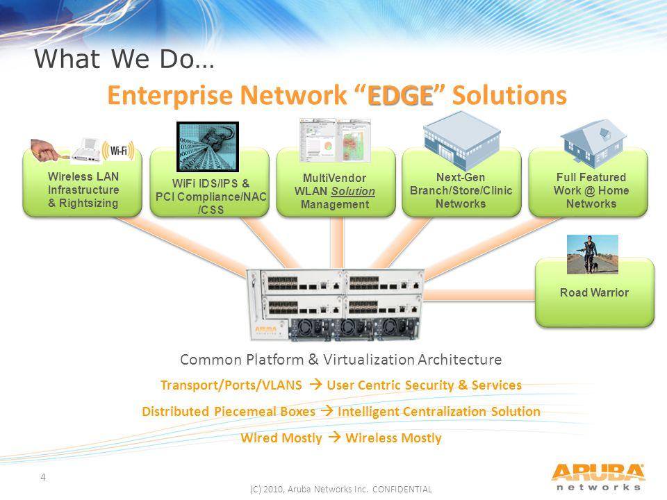 (C) 2010, Aruba Networks Inc. CONFIDENTIAL Enterprise Networking Market Trends