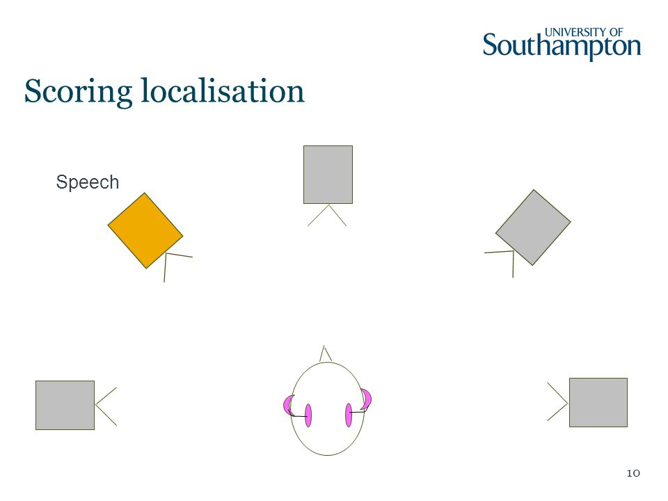 10 Speech Scoring localisation