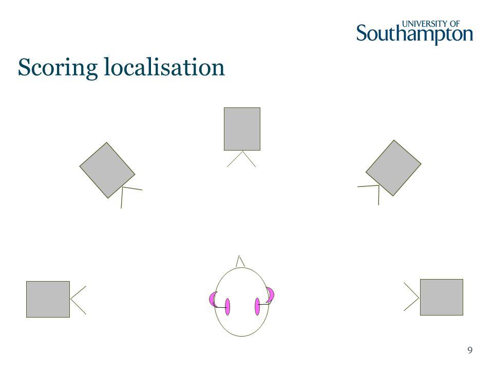 9 Scoring localisation