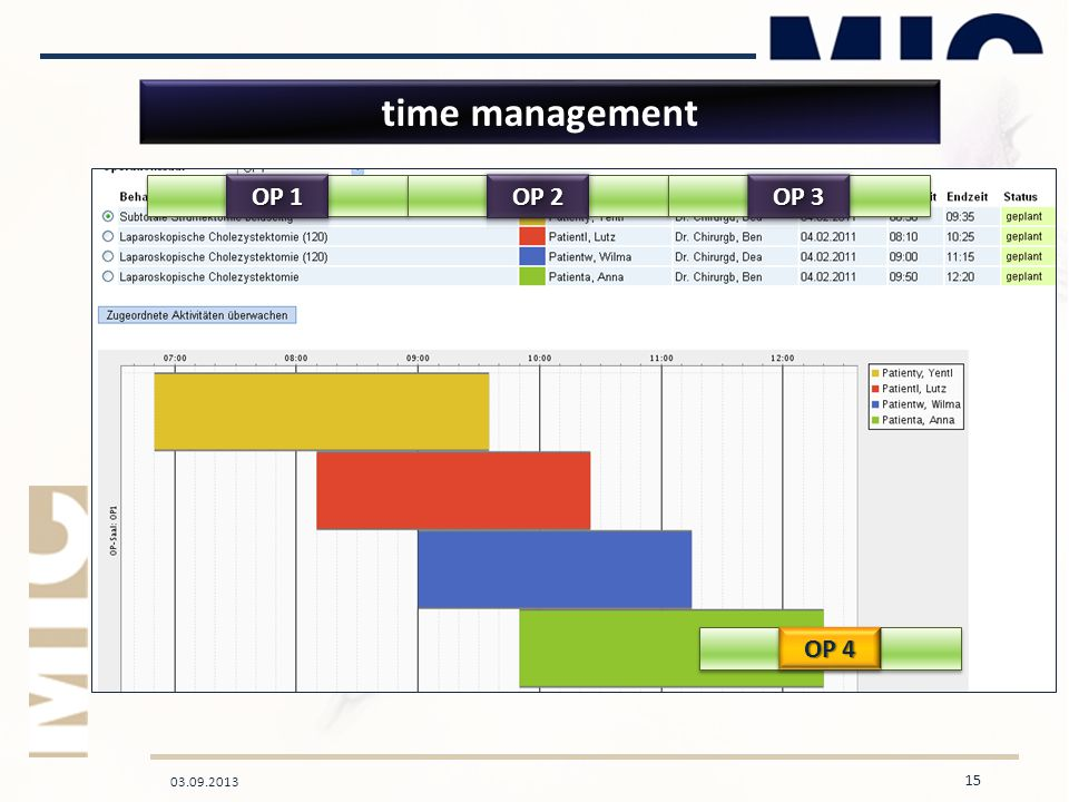 03.09.2013 15 time management OP 4 OP 4 OP 4 OP 4