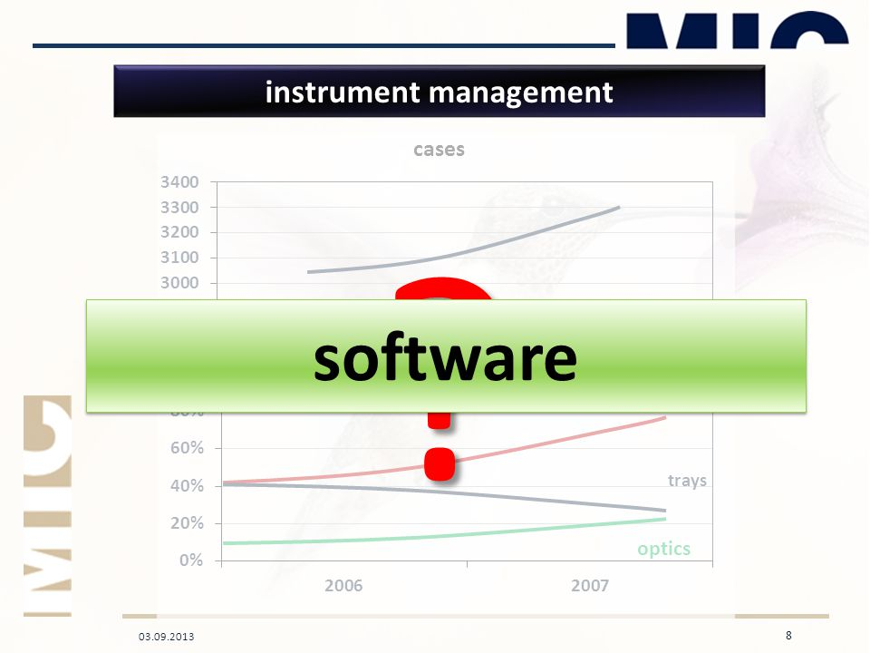 03.09.2013 8 single instruments trays optics instrument management software