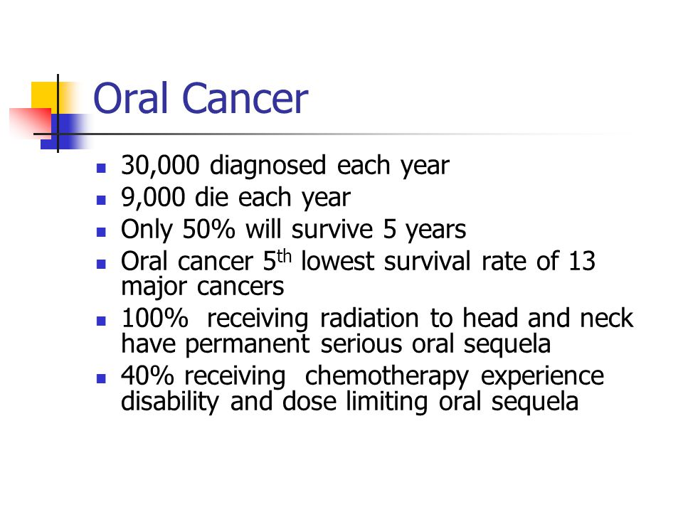 Oral Cancer 30,000 diagnosed each year 9,000 die each year Only 50% will survive 5 years Oral cancer 5 th lowest survival rate of 13 major cancers 100
