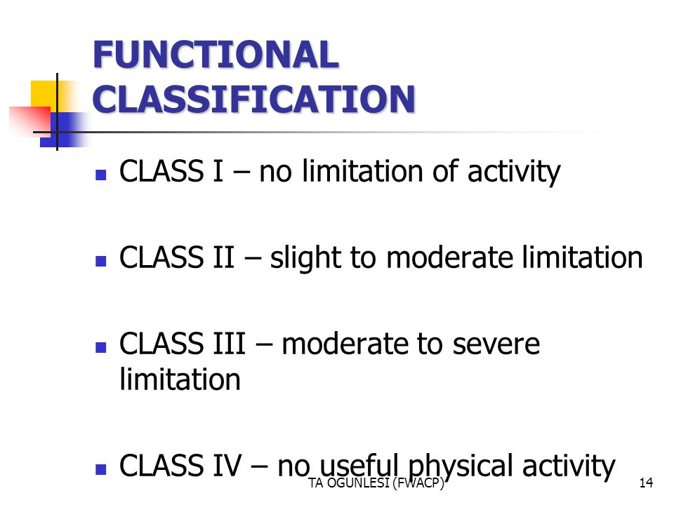TA OGUNLESI (FWACP)14 FUNCTIONAL CLASSIFICATION CLASS I – no limitation of activity CLASS II – slight to moderate limitation CLASS III – moderate to s