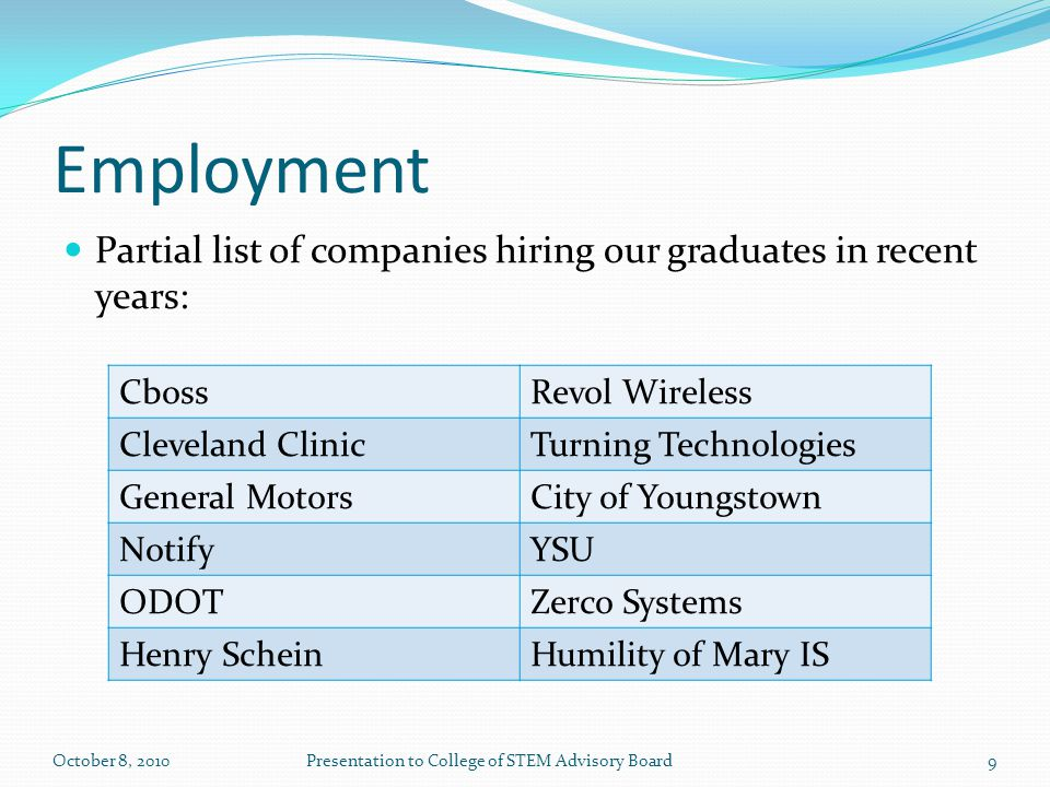 Employment Partial list of companies hiring our graduates in recent years: CbossRevol Wireless Cleveland ClinicTurning Technologies General MotorsCity of Youngstown NotifyYSU ODOTZerco Systems Henry ScheinHumility of Mary IS 9October 8, 2010Presentation to College of STEM Advisory Board