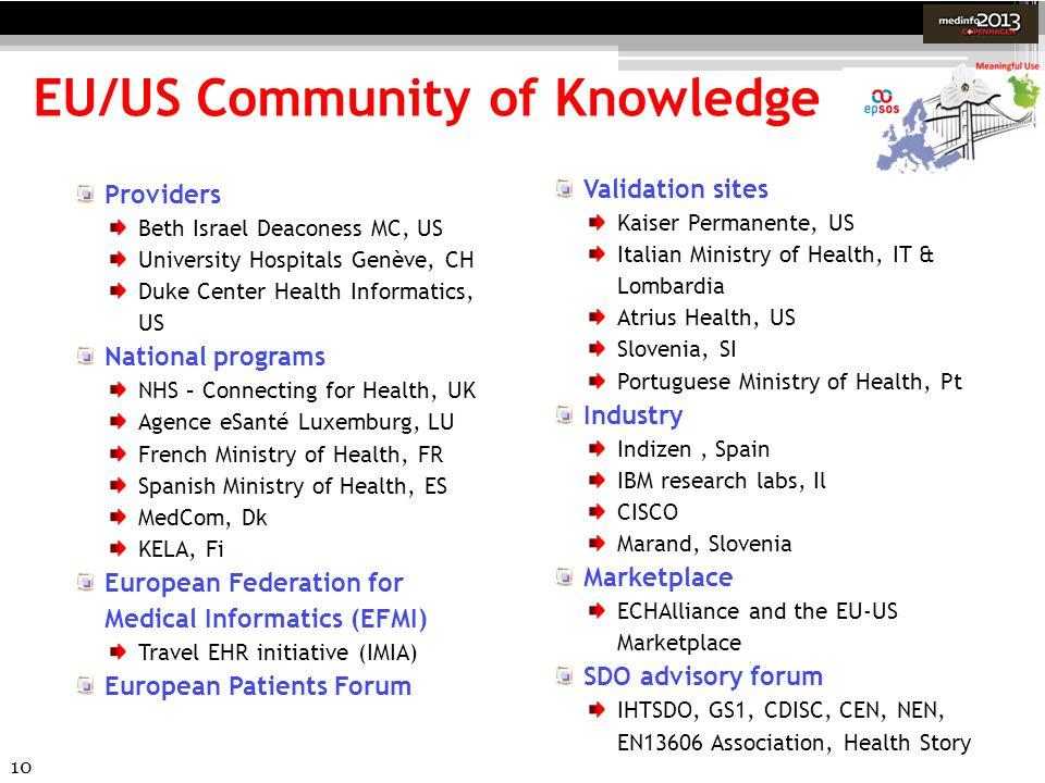 10 EU/US Community of Knowledge Providers Beth Israel Deaconess MC, US University Hospitals Genève, CH Duke Center Health Informatics, US National pro