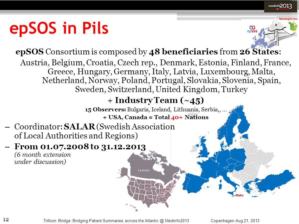 12 epSOS in Pils Copenhagen Aug 21, 2013Trillium Bridge: Bridging Patient Summaries across the Atlantic @ Medinfo2013 epSOS Consortium is composed by