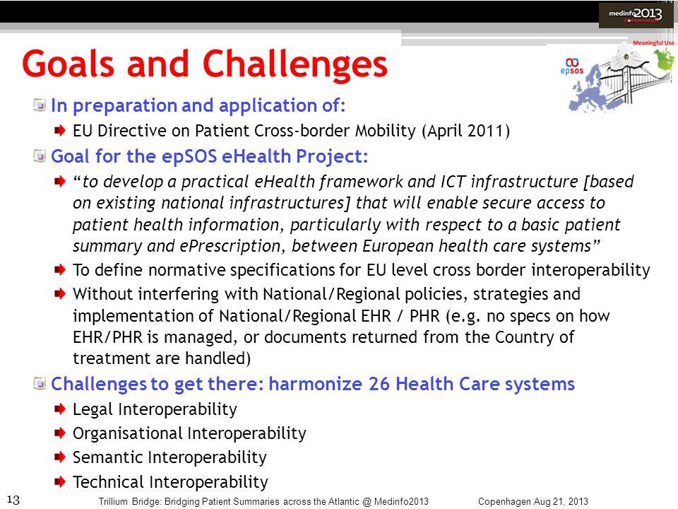 13 Goals and Challenges Copenhagen Aug 21, 2013Trillium Bridge: Bridging Patient Summaries across the Atlantic @ Medinfo2013 In preparation and applic