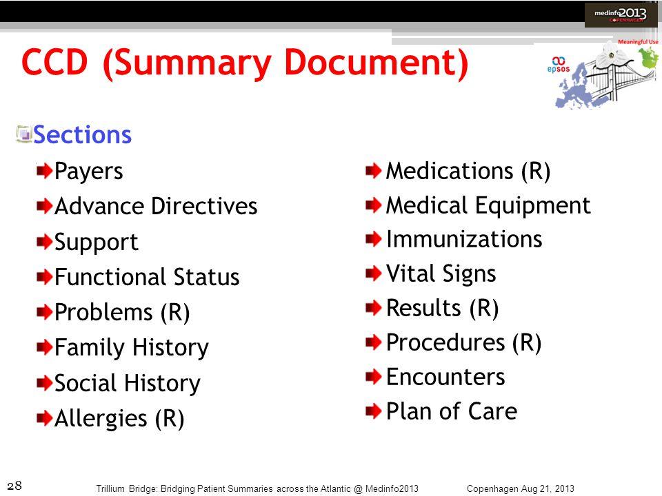 28 CCD (Summary Document) Copenhagen Aug 21, 2013Trillium Bridge: Bridging Patient Summaries across the Atlantic @ Medinfo2013 Sections Payers Advance