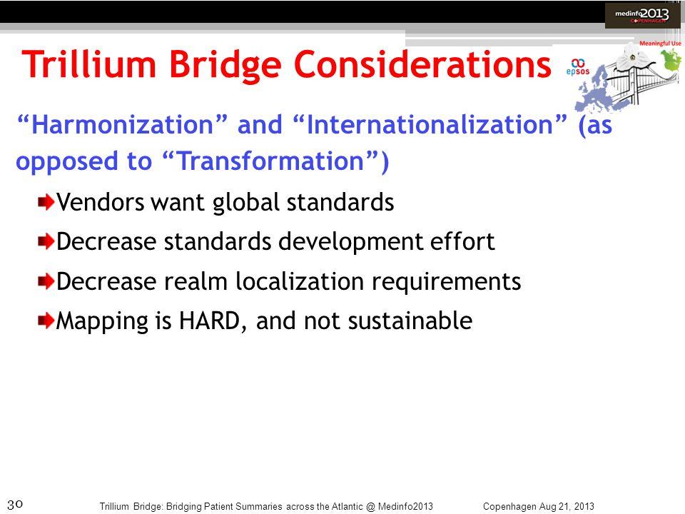 30 Trillium Bridge Considerations Copenhagen Aug 21, 2013Trillium Bridge: Bridging Patient Summaries across the Atlantic @ Medinfo2013 Harmonization a
