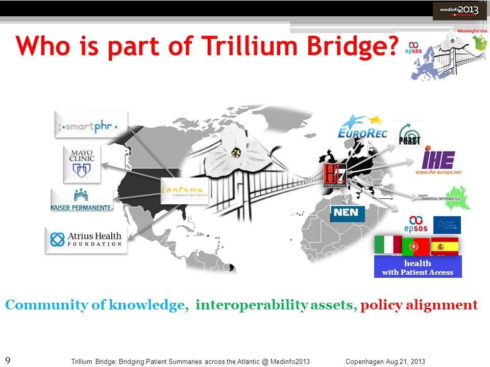 9 Ministries of health with Patient Access pilot Who is part of Trillium Bridge? Copenhagen Aug 21, 2013Trillium Bridge: Bridging Patient Summaries ac