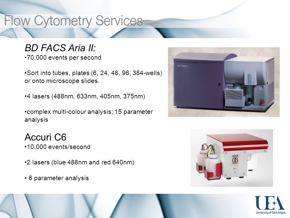 BD FACS Aria II: 70,000 events per second Sort into tubes, plates (6, 24, 48, 96, 384-wells) or onto microscope slides. 4 lasers (488nm, 633nm, 405nm,