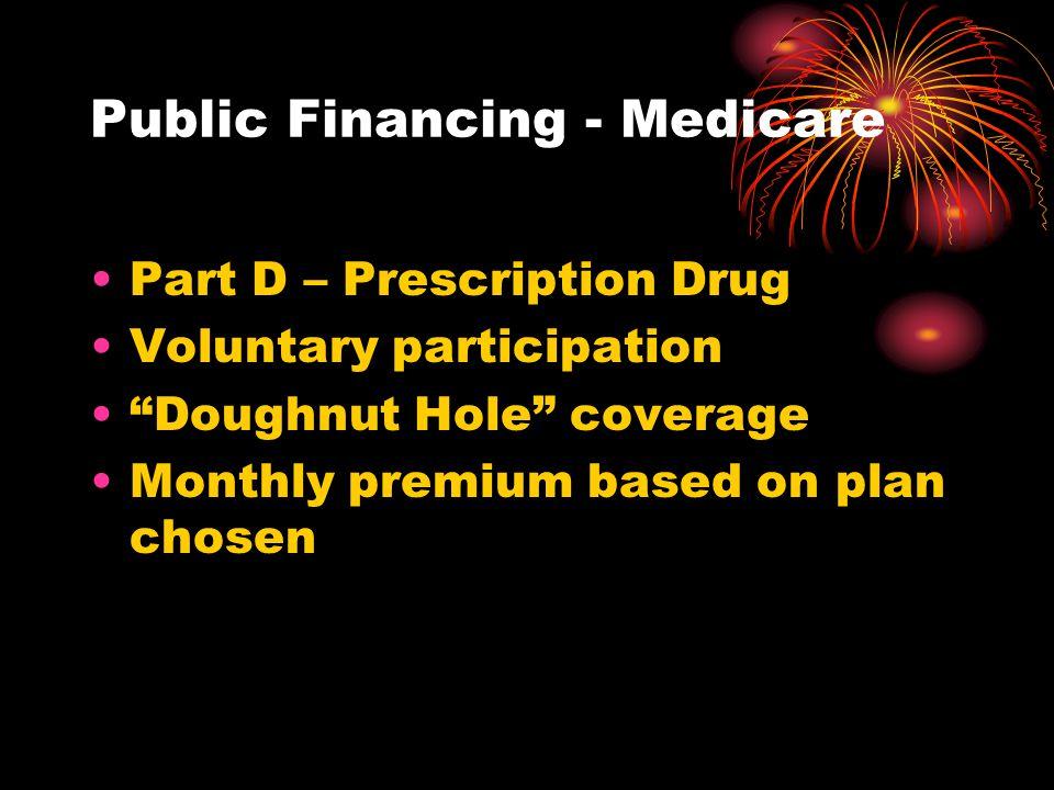 Public Financing - Medicare Part D – Prescription Drug Voluntary participation Doughnut Hole coverage Monthly premium based on plan chosen