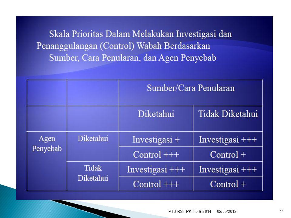 PTS-RST-PKH-5-6-20141402/05/2012