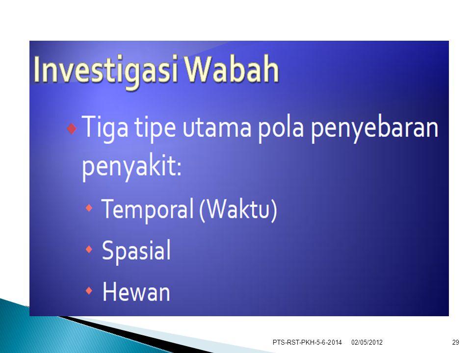 PTS-RST-PKH-5-6-20142902/05/2012