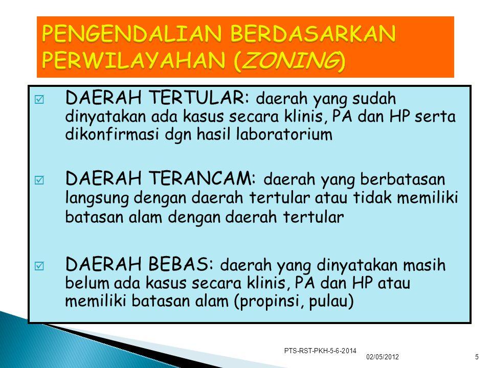 PTS-RST-PKH-5-6-2014 5 DAERAH TERTULAR: daerah yang sudah dinyatakan ada kasus secara klinis, PA dan HP serta dikonfirmasi dgn hasil laboratorium DAER