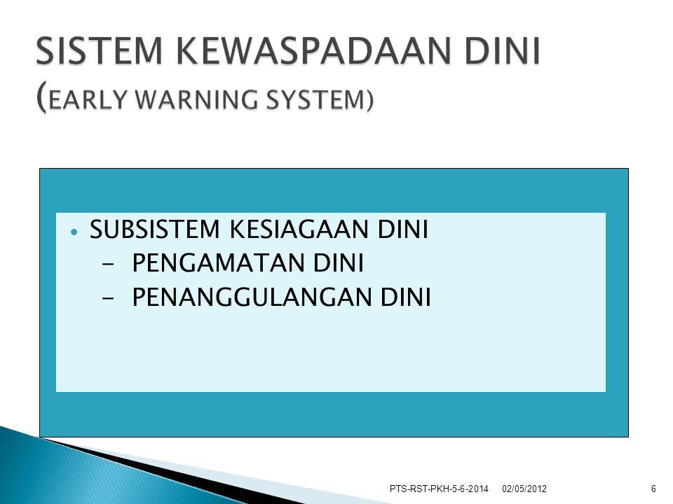 SUBSISTEM KESIAGAAN DINI - PENGAMATAN DINI - PENANGGULANGAN DINI PTS-RST-PKH-5-6-2014602/05/2012