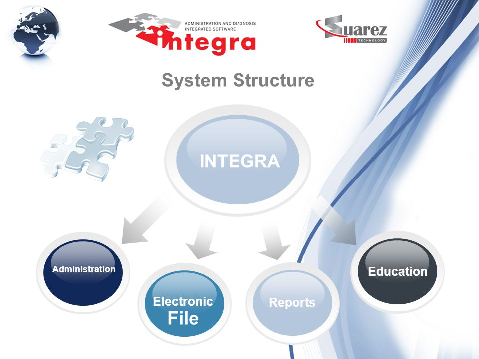 INTEGRA Administration Education Electronic File System Structure Reports
