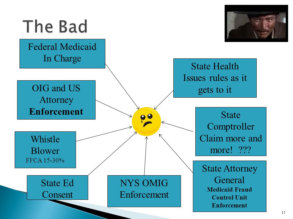 Federal Medicaid In Charge State Health Issues rules as it gets to it OIG and US Attorney Enforcement State Comptroller Claim more and more! ??? NYS O