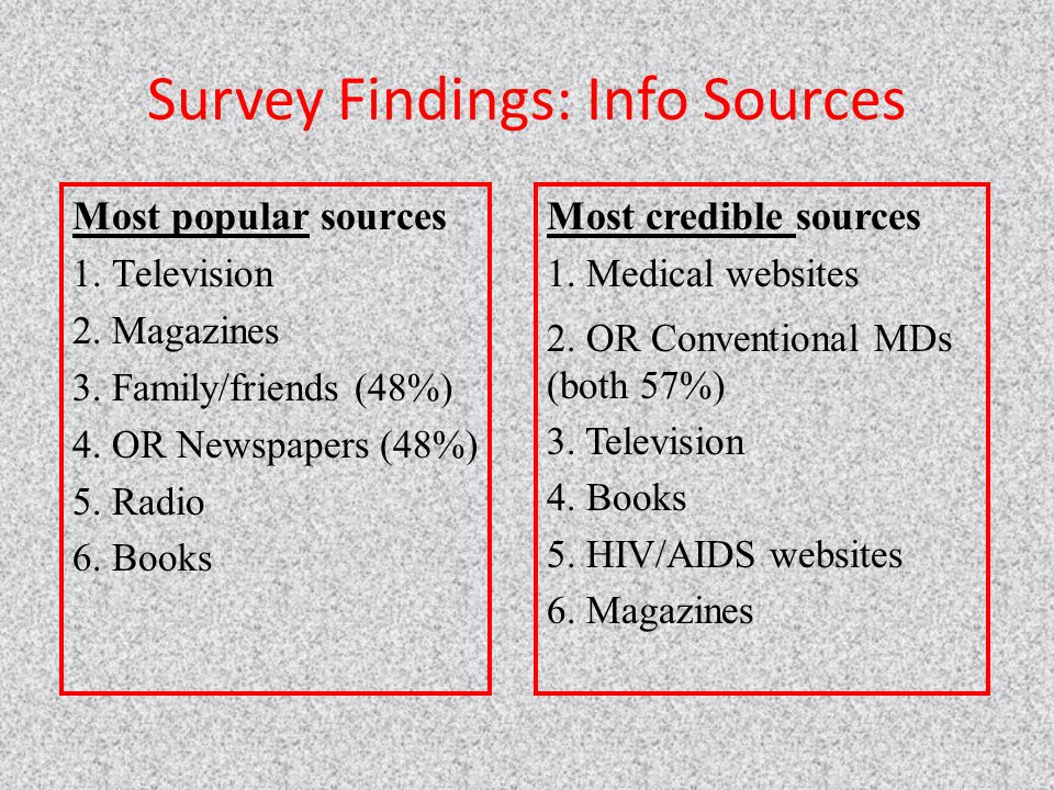 Survey Findings: Info Sources Most popular sources 1.