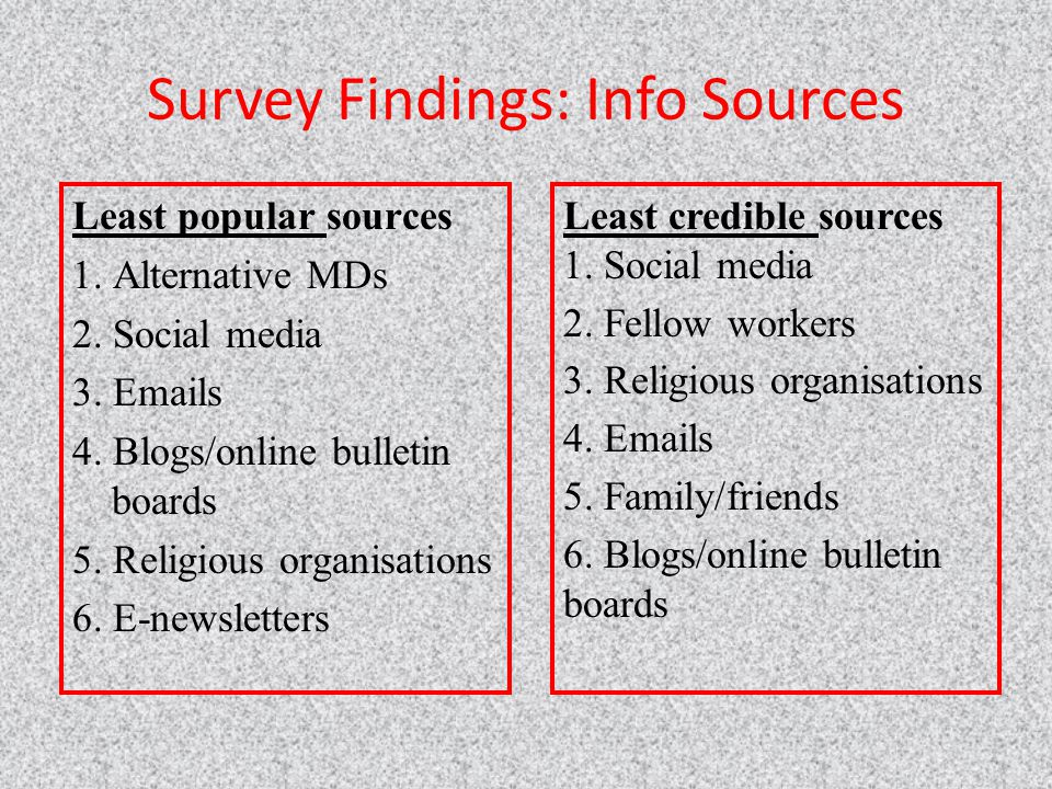 Survey Findings: Info Sources Least popular sources 1.