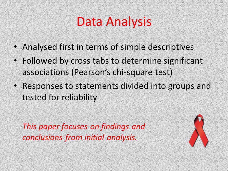 Survey Findings: Info Sources Least popular sources 1.