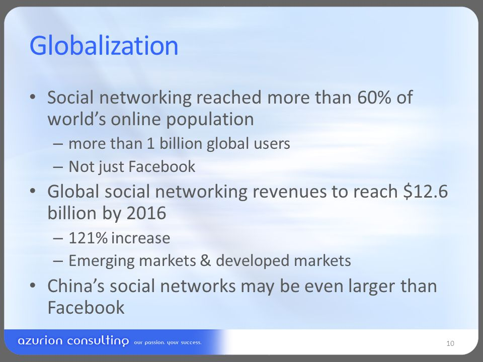 Globalization Social networking reached more than 60% of worlds online population – more than 1 billion global users – Not just Facebook Global social networking revenues to reach $12.6 billion by 2016 – 121% increase – Emerging markets & developed markets Chinas social networks may be even larger than Facebook 10