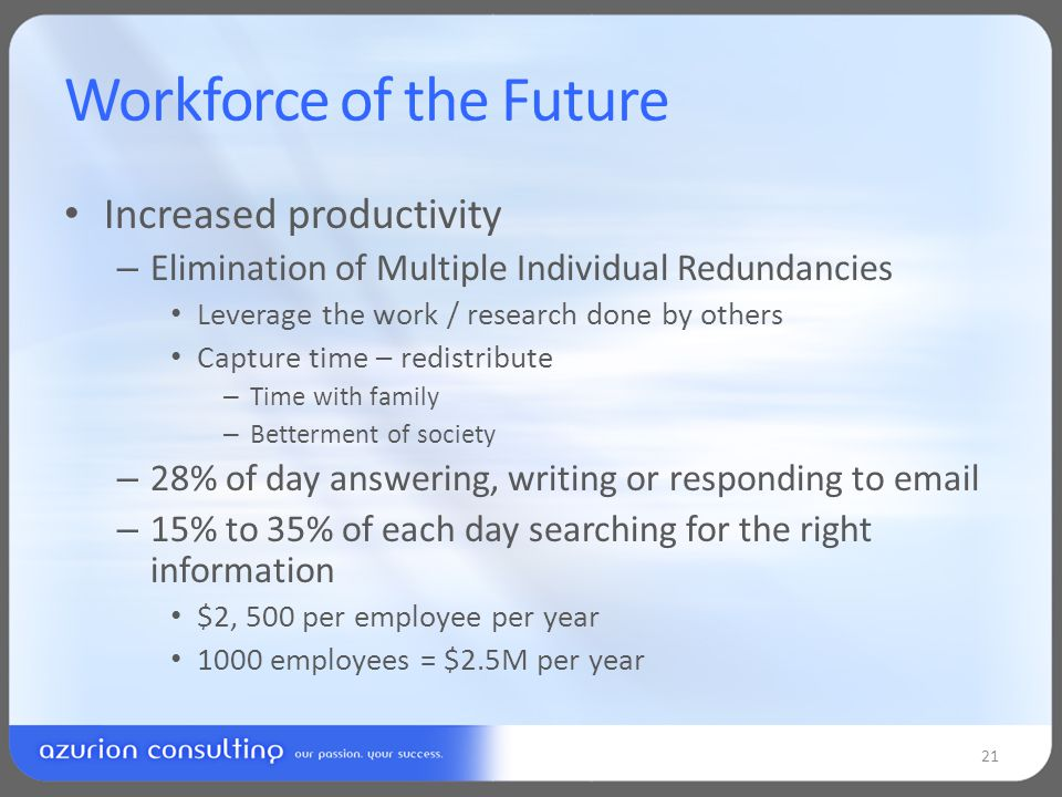 Workforce of the Future Increased productivity – Elimination of Multiple Individual Redundancies Leverage the work / research done by others Capture time – redistribute – Time with family – Betterment of society – 28% of day answering, writing or responding to email – 15% to 35% of each day searching for the right information $2, 500 per employee per year 1000 employees = $2.5M per year 21