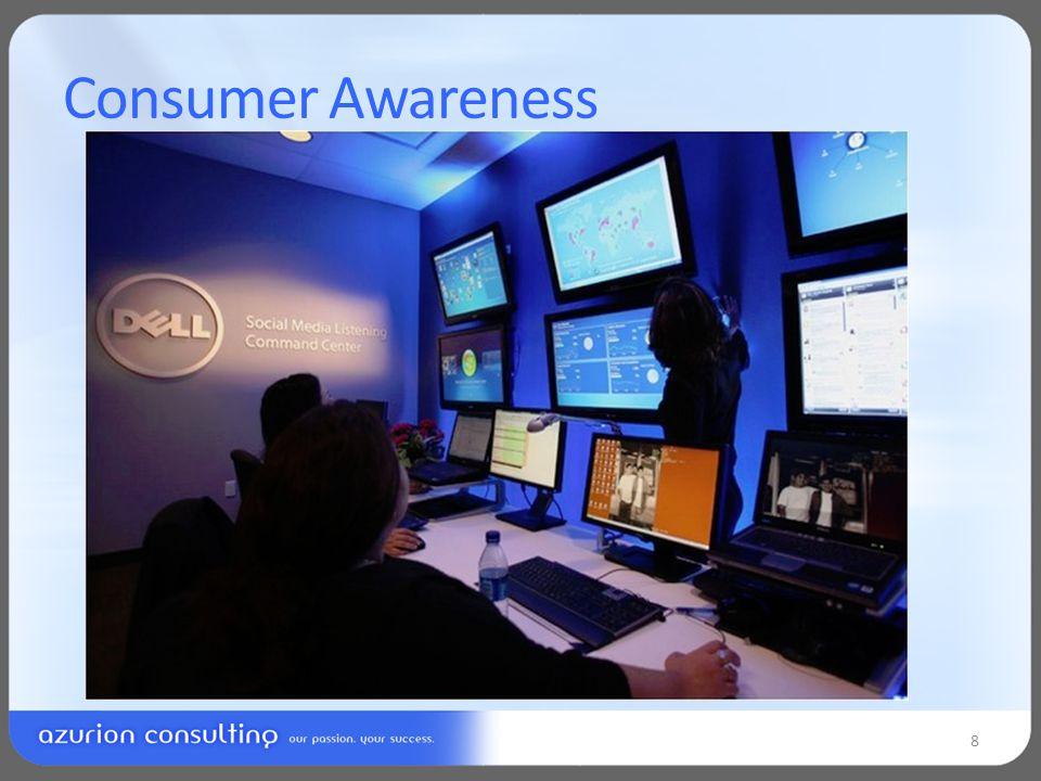 Consumer Awareness 8