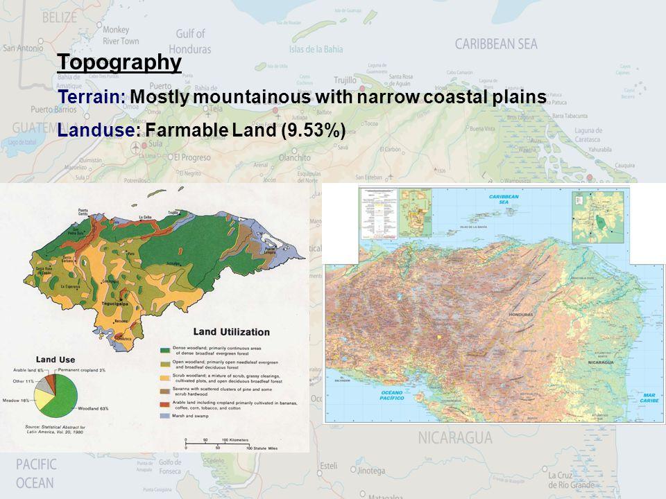 Topography Terrain: Mostly mountainous with narrow coastal plains Landuse: Farmable Land (9.53%)